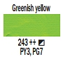 243 Greenish Yellow, farba akrylowa Art Creation, 200ml Talens