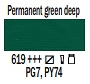 619 Permenent Green Deep, farba akrylowa, Art Creation, 200ml Talens