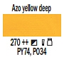 270 Azo Yellow Deep, farba akrylowa Art Creation, 200ml Talens